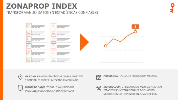INDEX BA - Reporte Mercado - 2017-09_003