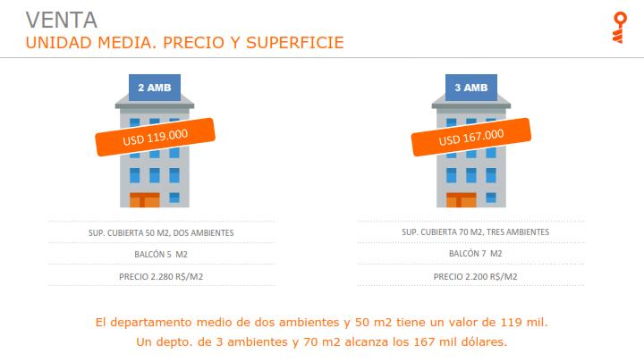 INDEX BA - Reporte Mercado - 2017-09_005