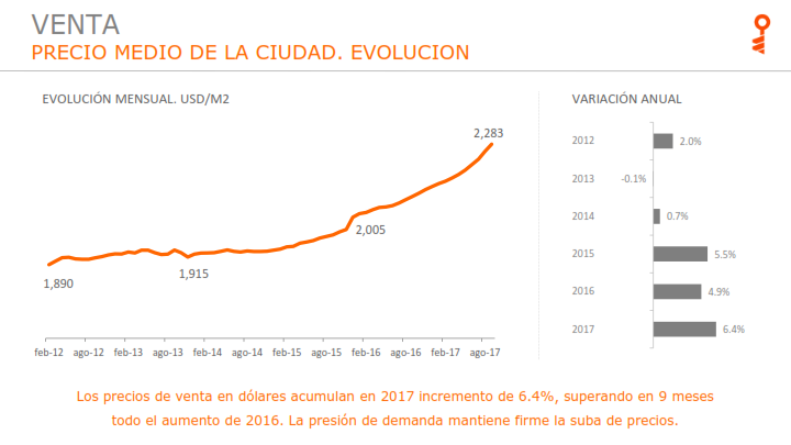 INDEX BA - Reporte Mercado - 2017-09_006