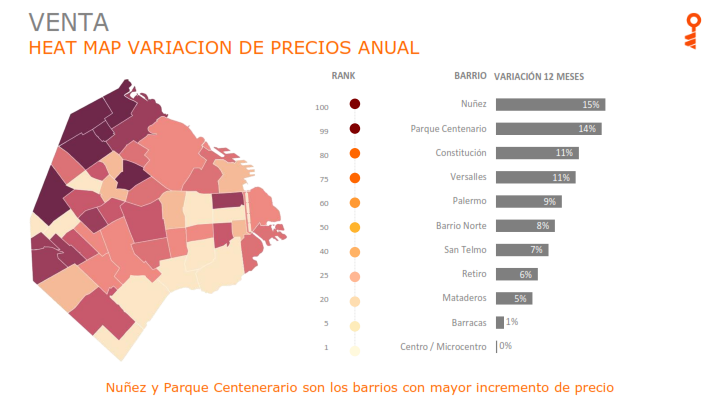 INDEX BA - Reporte Mercado - 2017-09_010