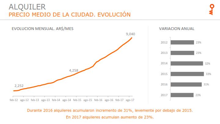 INDEX BA - Reporte Mercado - 2017-09_013