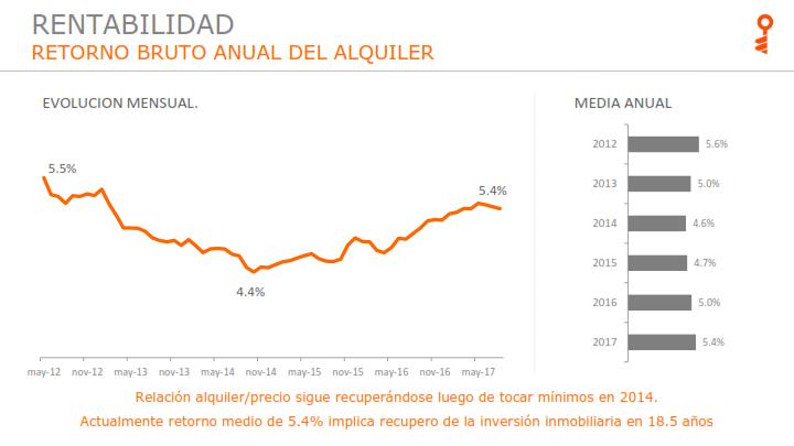 INDEX BA - Reporte Mercado - 2017-09_019