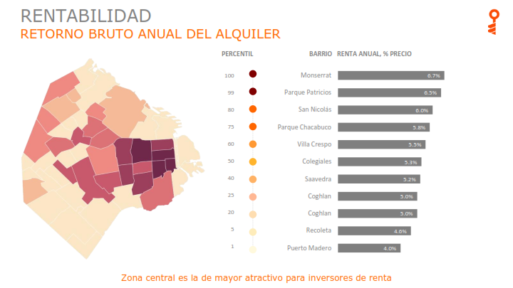 INDEX BA - Reporte Mercado - 2017-09_021