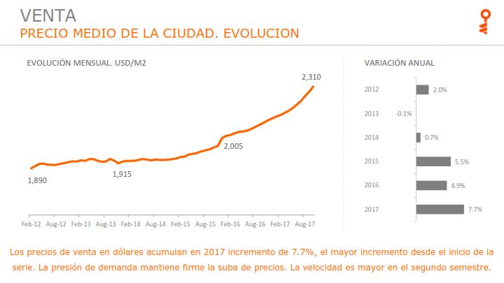 INDEX BA - Reporte Mercado - 2017-10_006