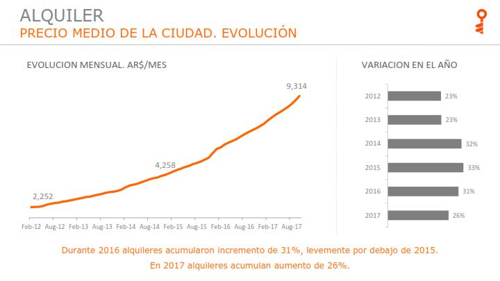 INDEX BA - Reporte Mercado - 2017-10_013