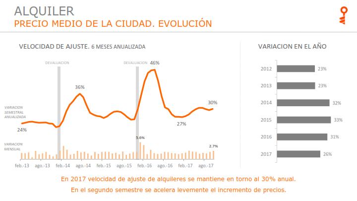 INDEX BA - Reporte Mercado - 2017-10_014