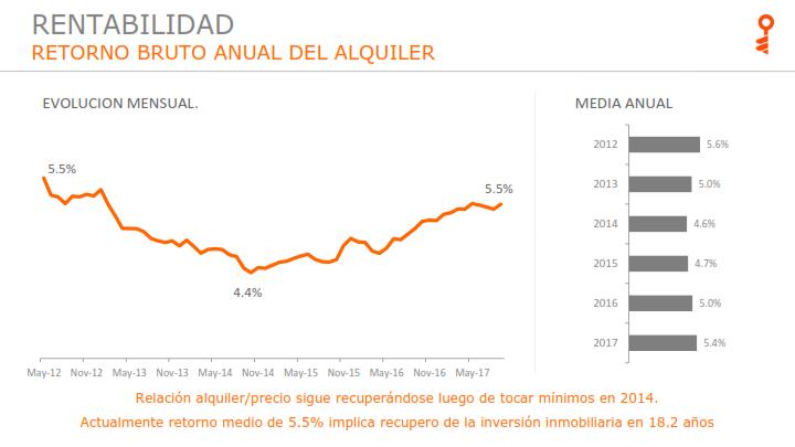 INDEX BA - Reporte Mercado - 2017-10_019