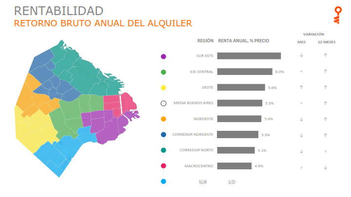 INDEX BA - Reporte Mercado - 2017-10_020