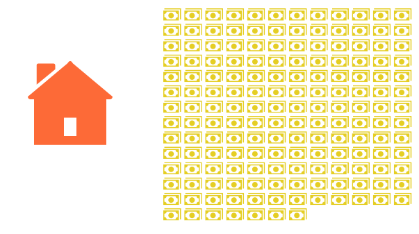 Se necesitan 163 sueldos para comprar un dos ambientes